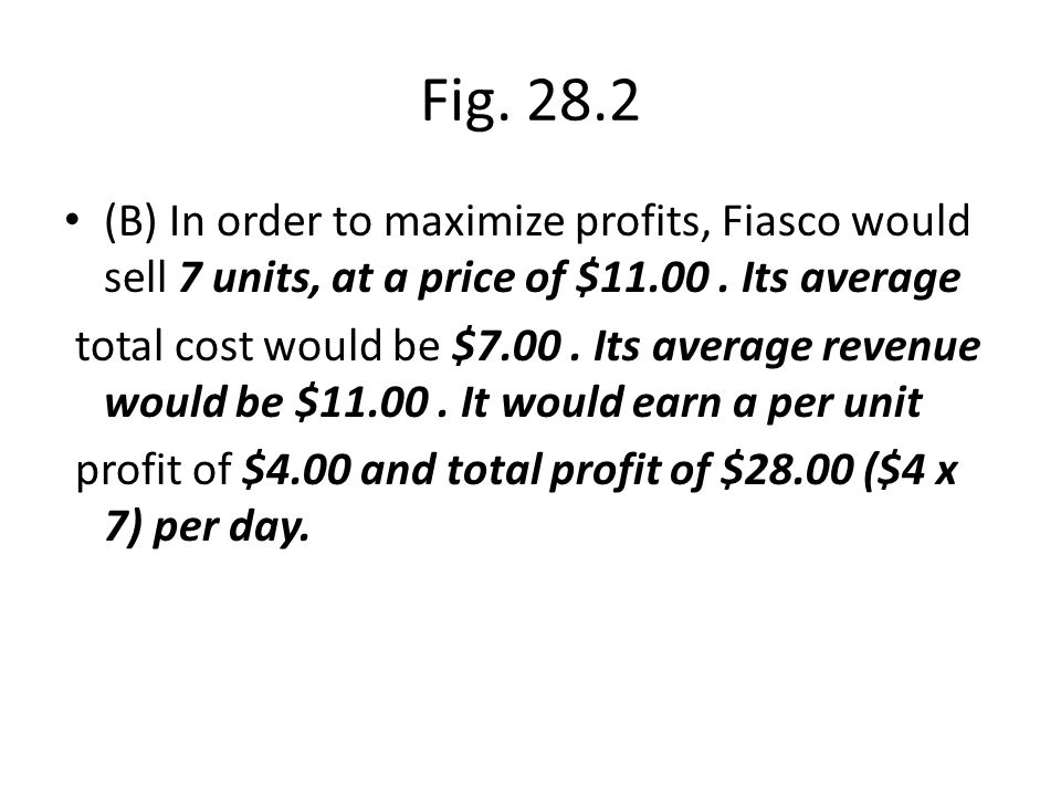 Fig. 28.2 (B) In order to maximize profits, Fiasco would sell 7 units, at a price of $11.00 . Its average.