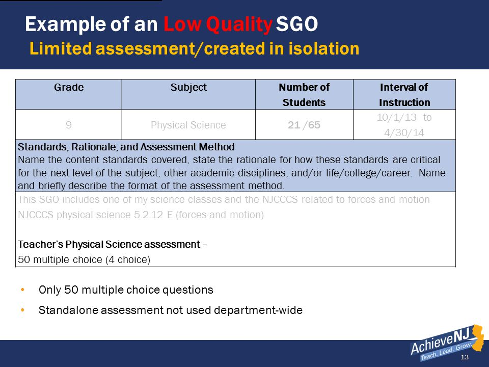 Example of an Low Quality SGO Limited assessment/created in isolation