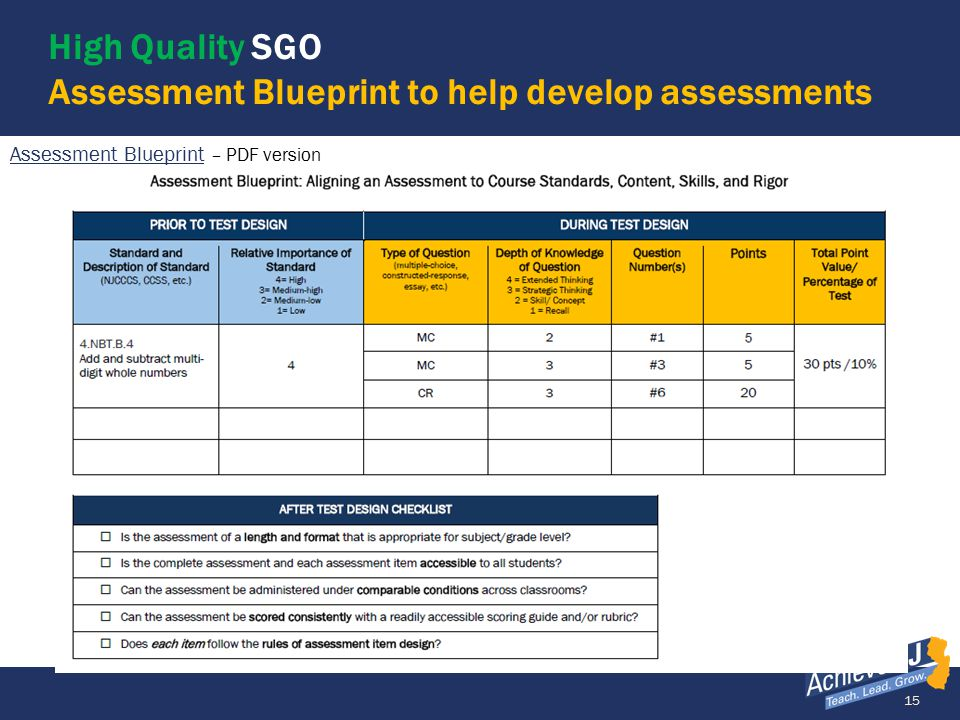 High Quality SGO Assessment Blueprint to help develop assessments