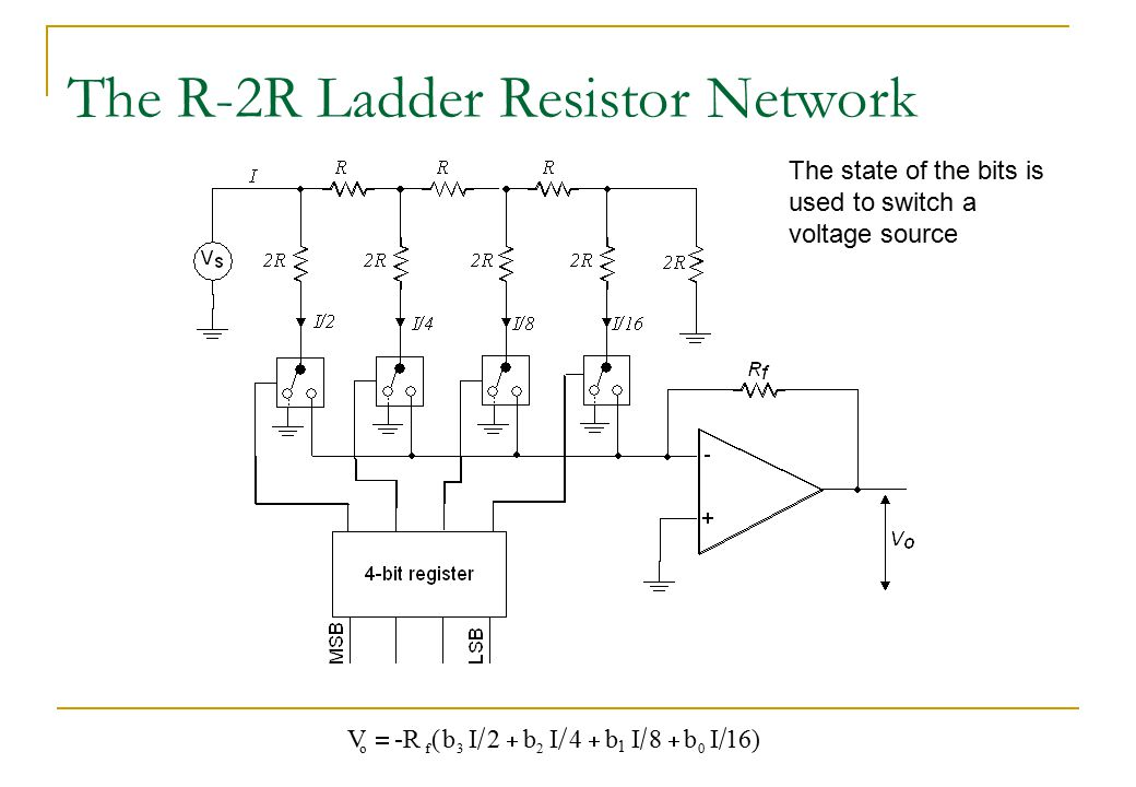 The R-2R Ladder Resistor Network