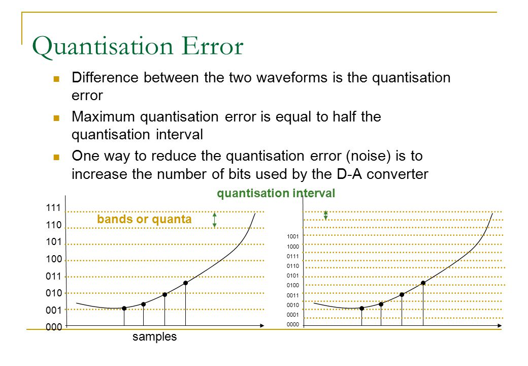 Quantisation Error Difference between the two waveforms is the quantisation error.