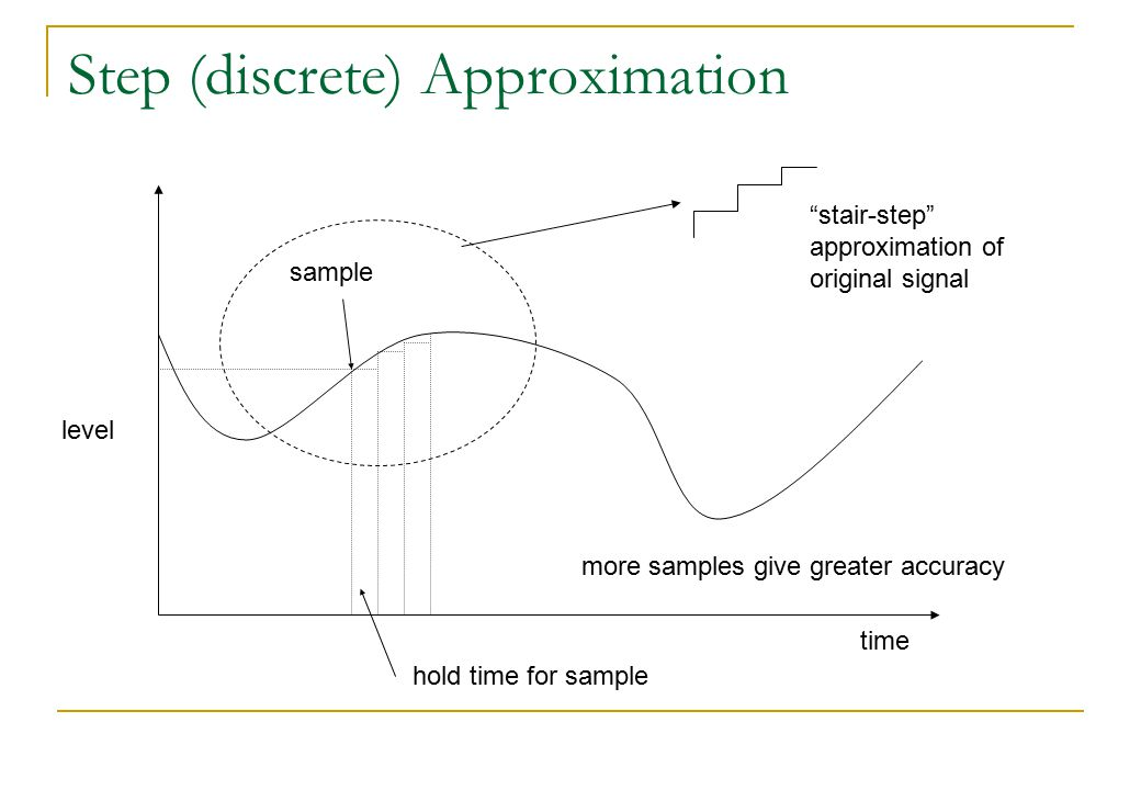 Step (discrete) Approximation