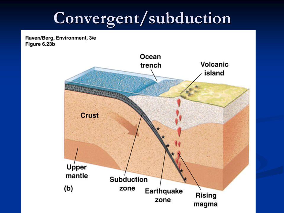 Convergent/subduction