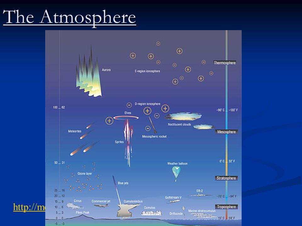 The Atmosphere http://mediatheek.thinkquest.nl/~ll125/en/atmos.htm