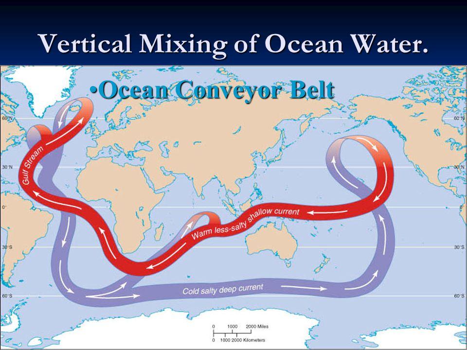 Vertical Mixing of Ocean Water.