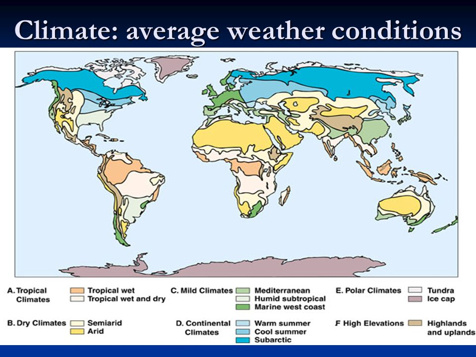 Climate: average weather conditions