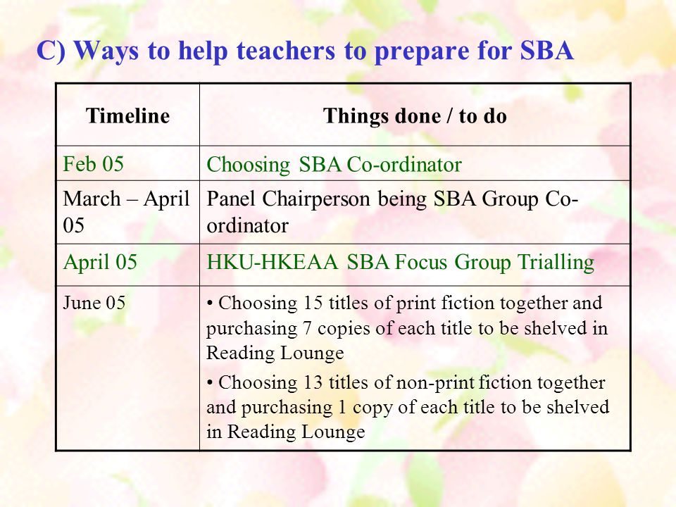 C) Ways to help teachers to prepare for SBA