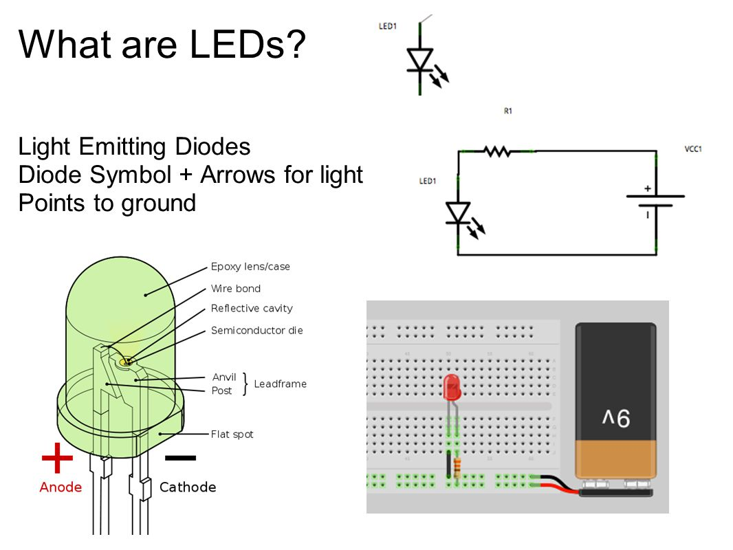 What are LEDs Light Emitting Diodes Diode Symbol + Arrows for light