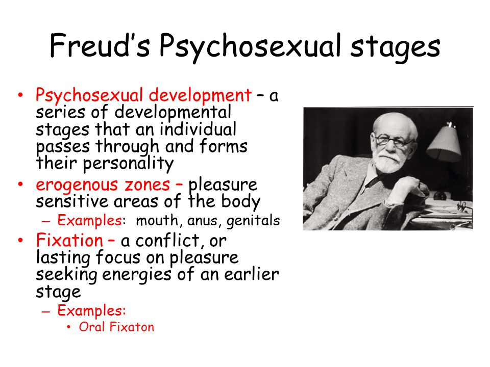 Freud's Psychosexual stages