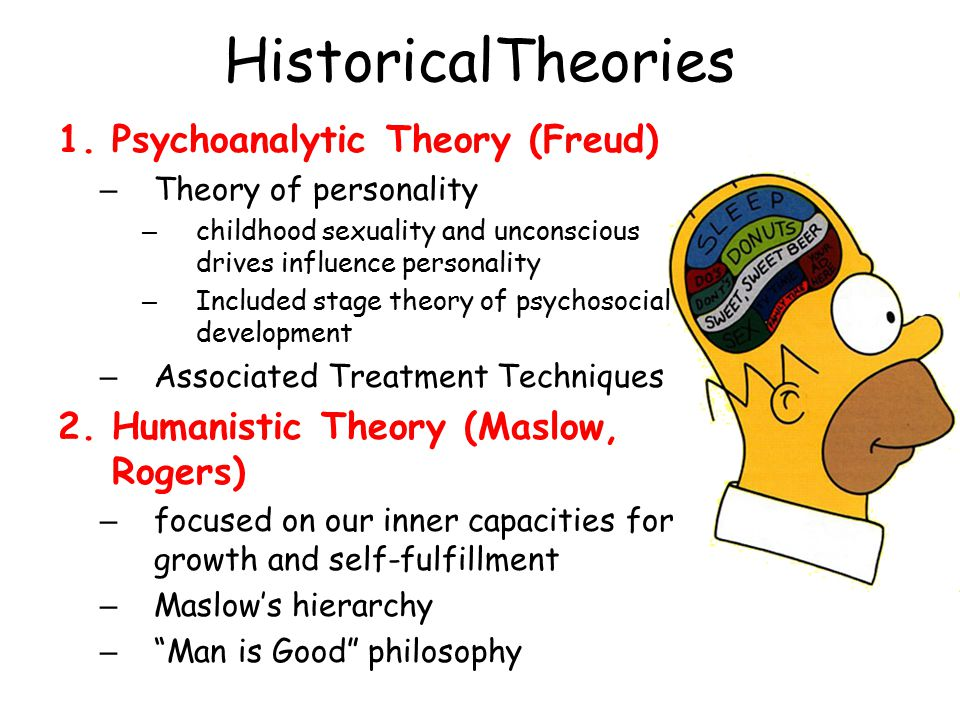 HistoricalTheories Psychoanalytic Theory (Freud)