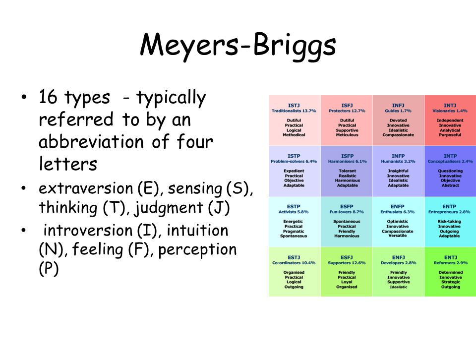 Meyers-Briggs 16 types - typically referred to by an abbreviation of four letters. extraversion (E), sensing (S), thinking (T), judgment (J)