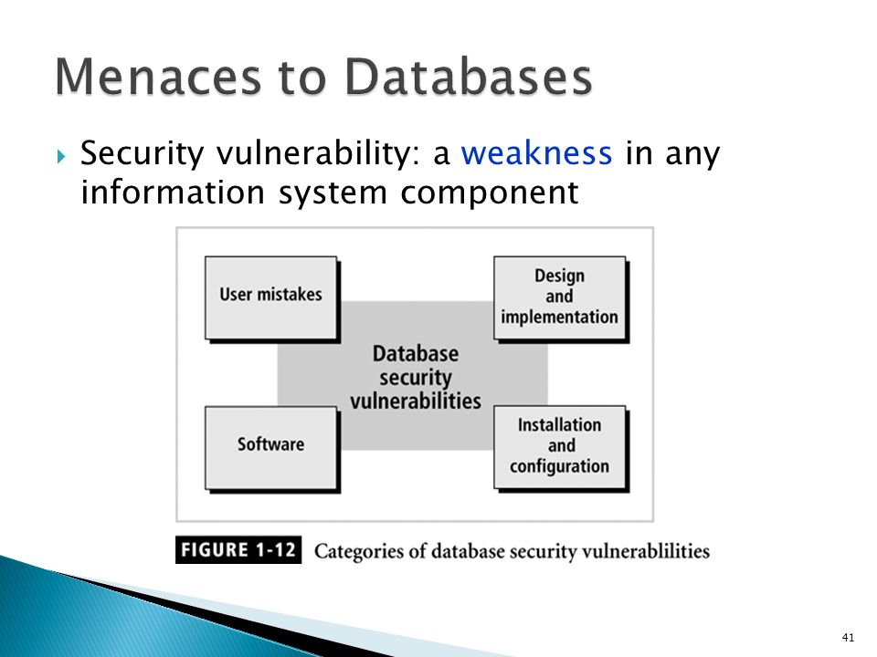 Menaces to Databases Security vulnerability: a weakness in any information system component