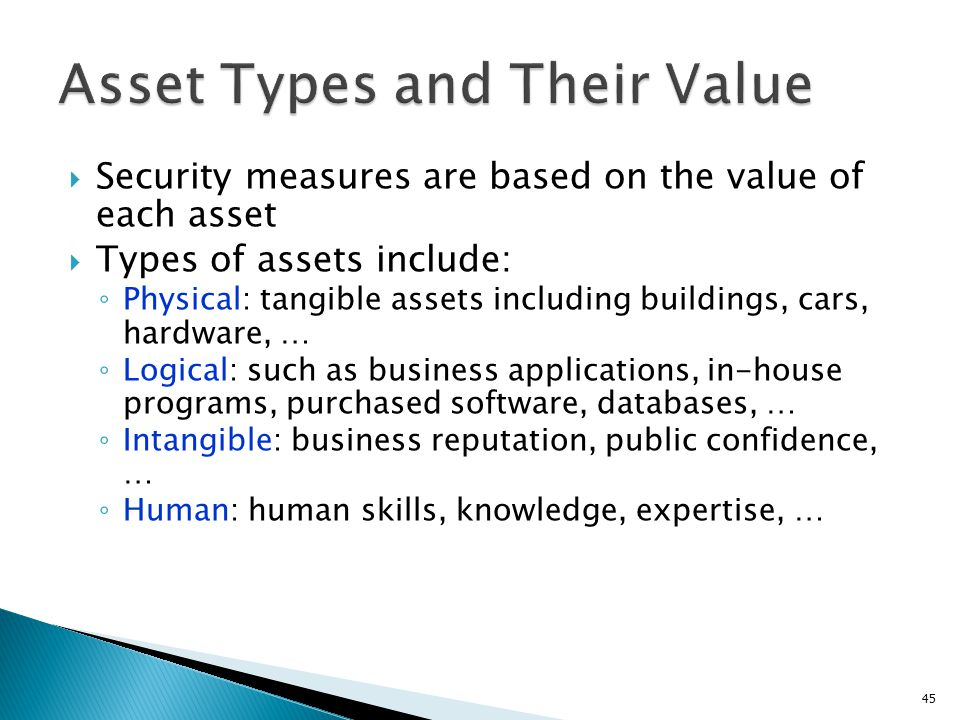 Asset Types and Their Value