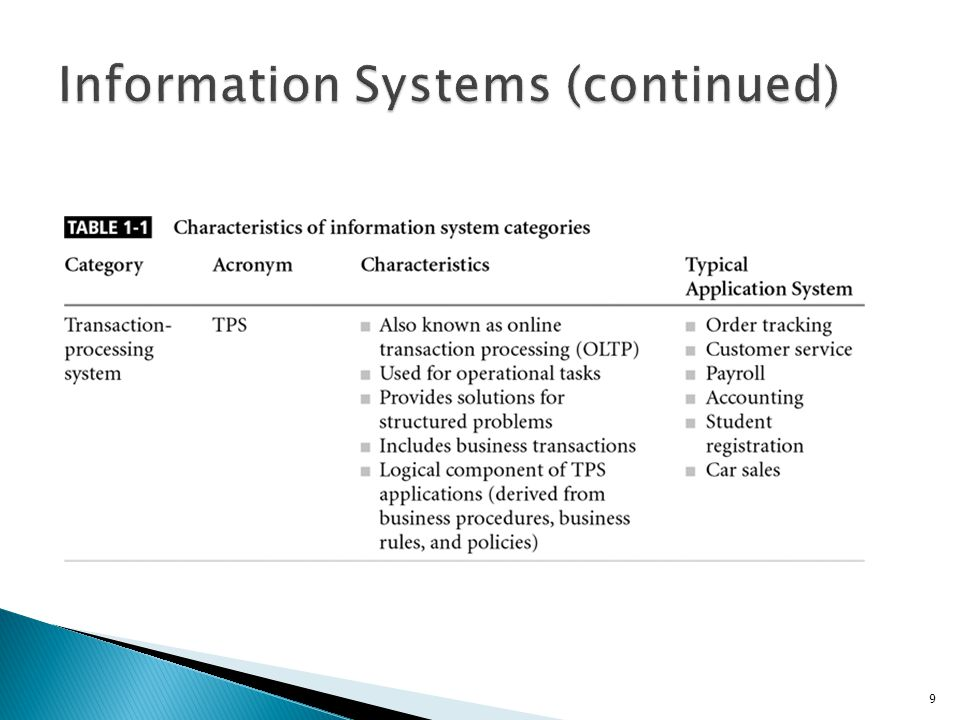 Information Systems (continued)