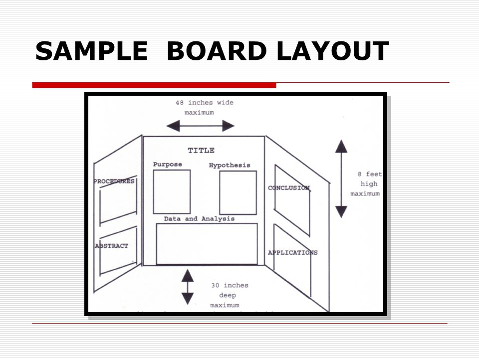 SAMPLE BOARD LAYOUT