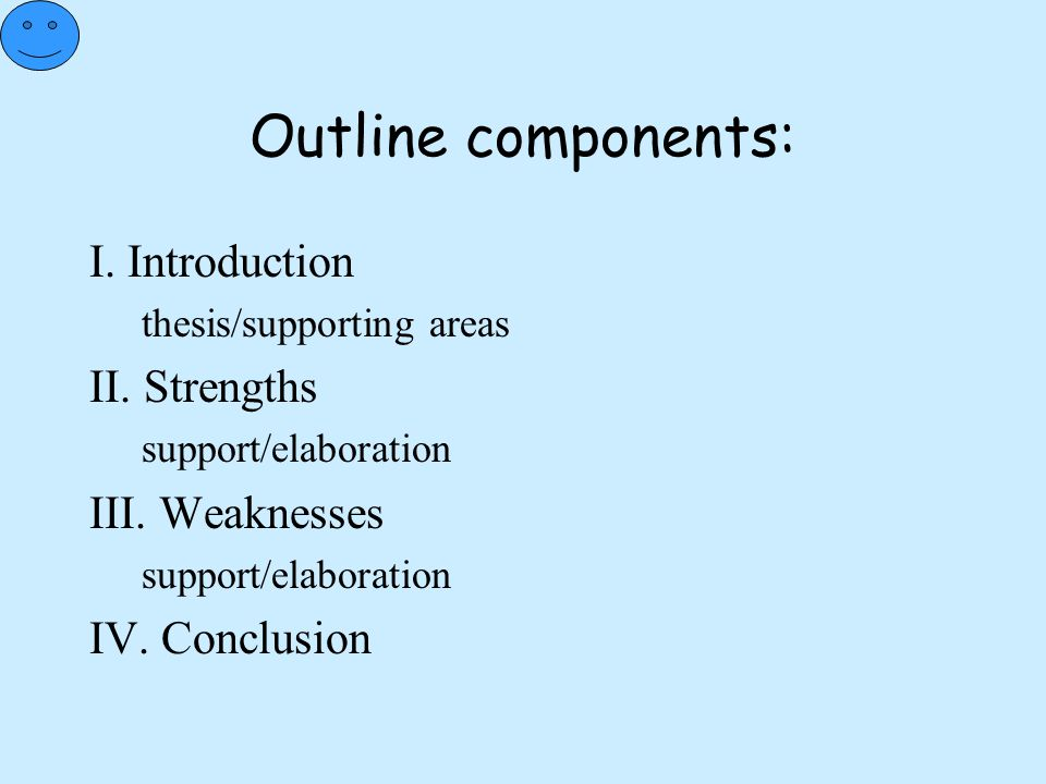 Outline components: I. Introduction II. Strengths III. Weaknesses
