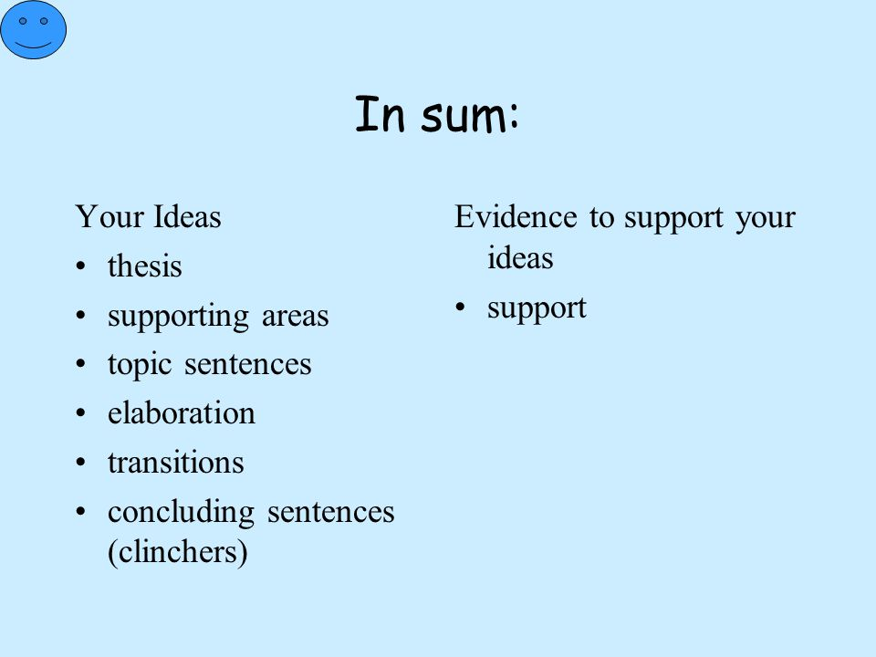 In sum: Your Ideas thesis supporting areas topic sentences elaboration