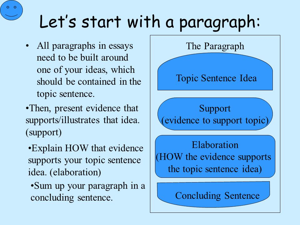 the building blocks of writing ppt video online let s start a paragraph