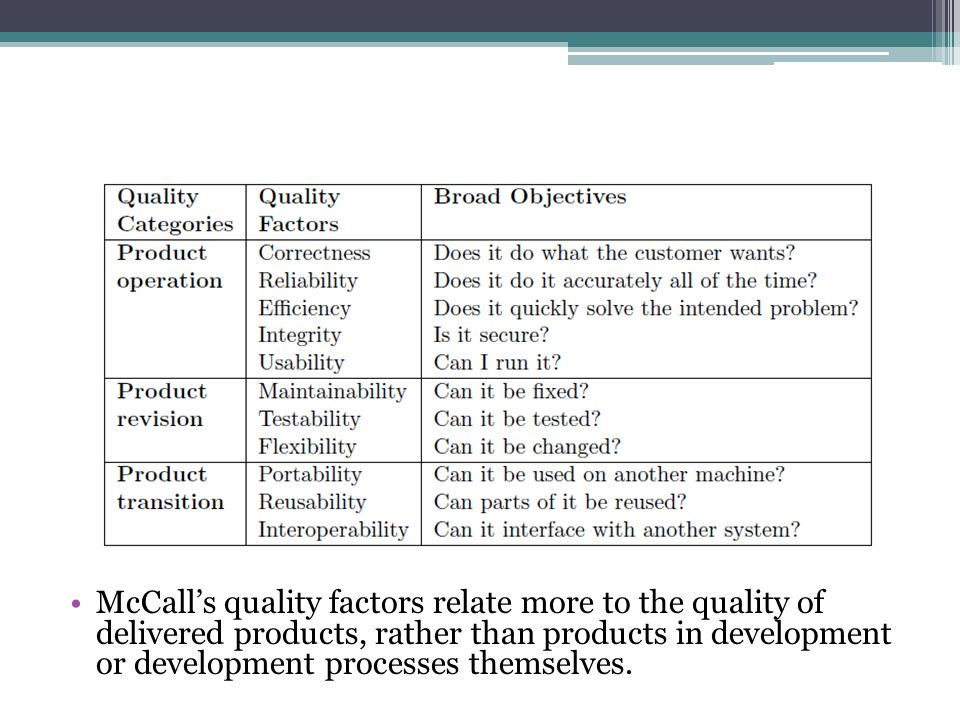 McCall's quality factors relate more to the quality of delivered products, rather than products in development or development processes themselves.