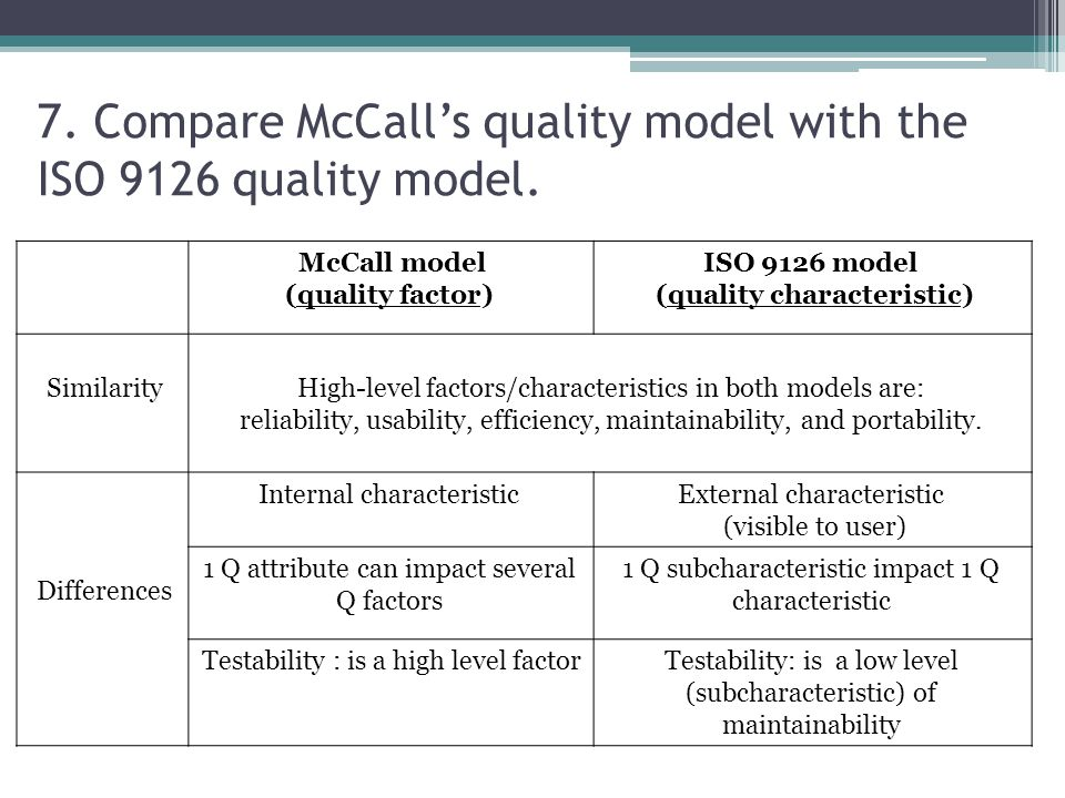 7. Compare McCall's quality model with the ISO 9126 quality model.