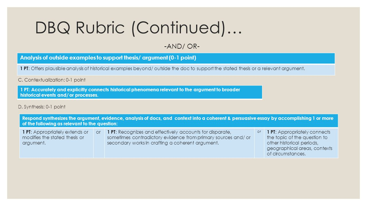 DBQ Rubric (Continued)…