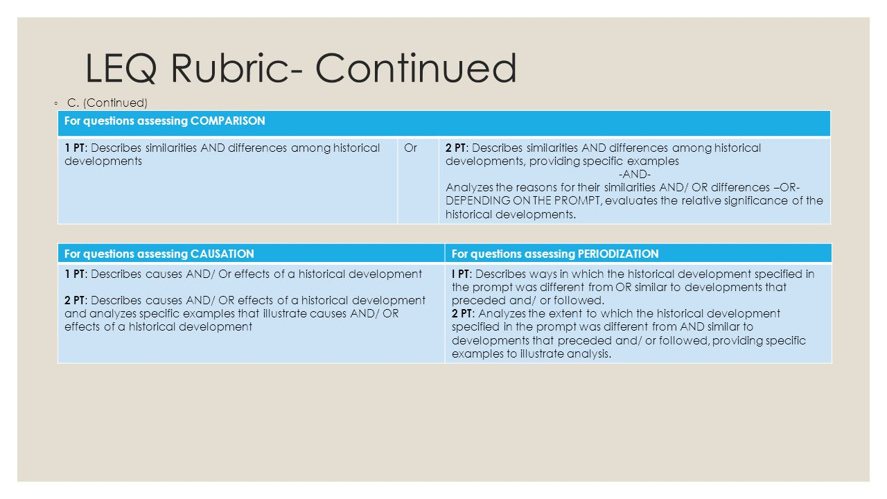 LEQ Rubric- Continued C. (Continued)
