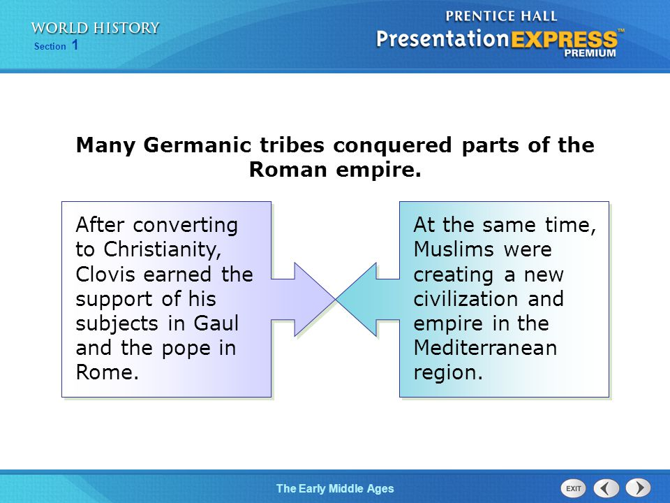 Many Germanic tribes conquered parts of the Roman empire.