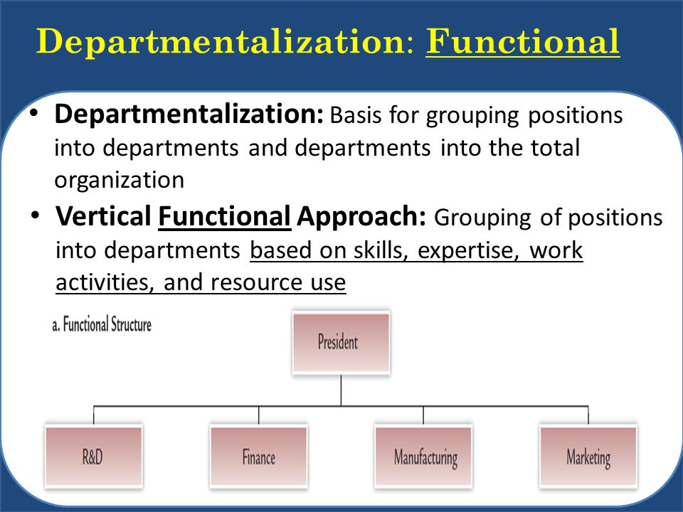Departmentalization: Functional