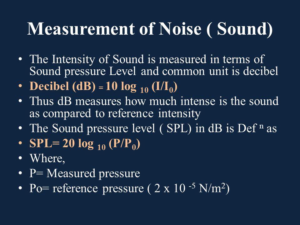 Measurement of Noise ( Sound)