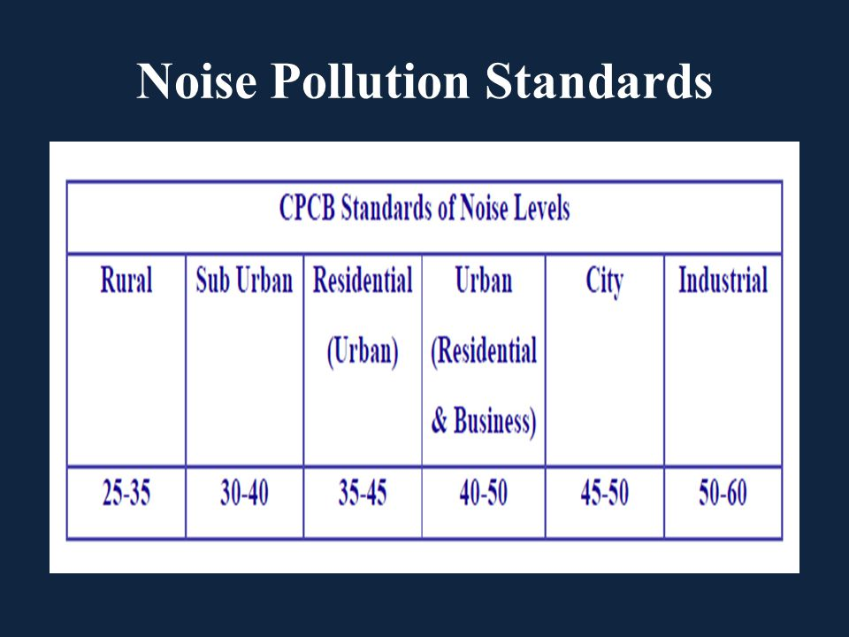 Noise Pollution Standards