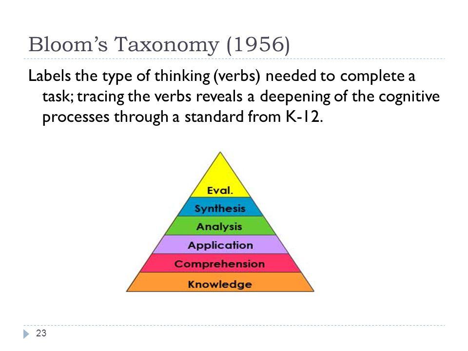 Bloom's Taxonomy (1956)