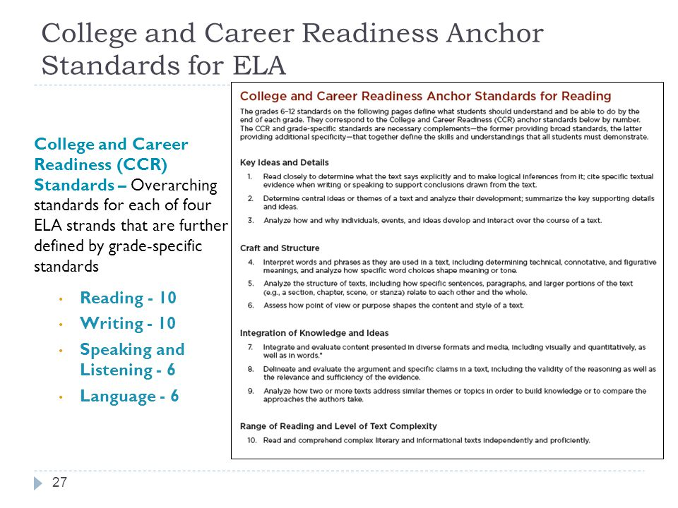 College and Career Readiness Anchor Standards for ELA