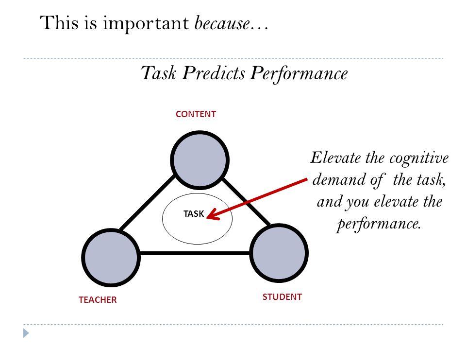 Task Predicts Performance
