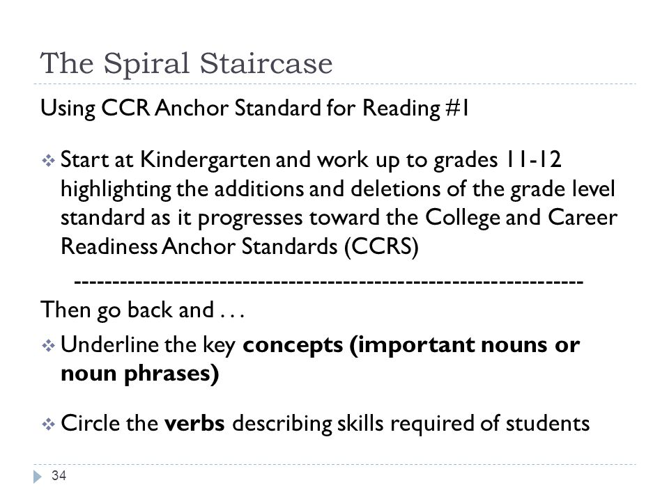 The Spiral Staircase Using CCR Anchor Standard for Reading #1