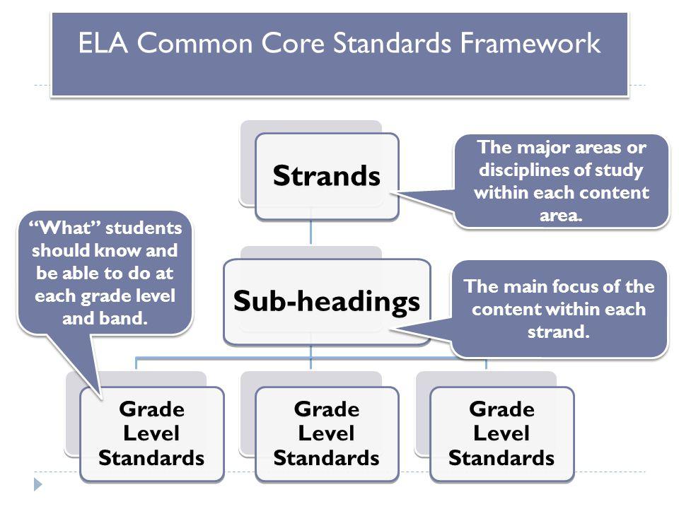 ELA Common Core Standards Framework