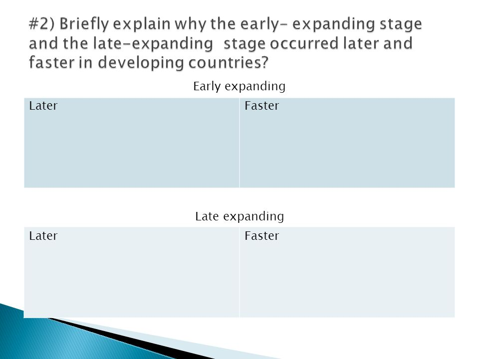 #2) Briefly explain why the early- expanding stage and the late-expanding stage occurred later and faster in developing countries