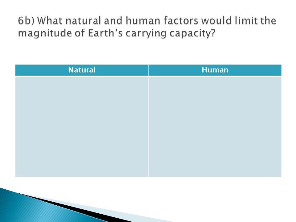 6b) What natural and human factors would limit the magnitude of Earth's carrying capacity
