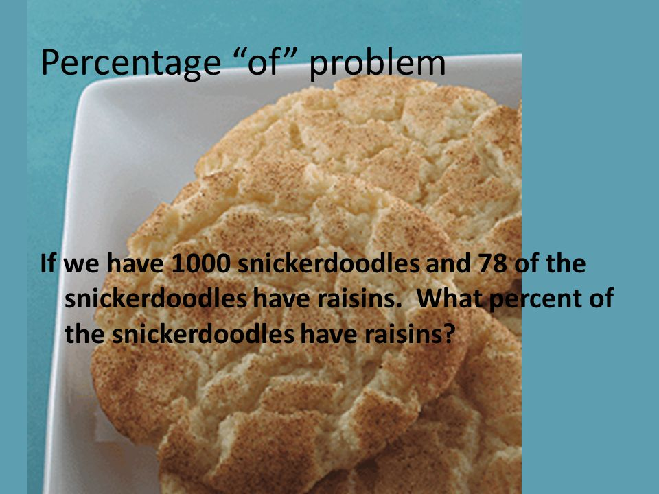 Percentage of problem