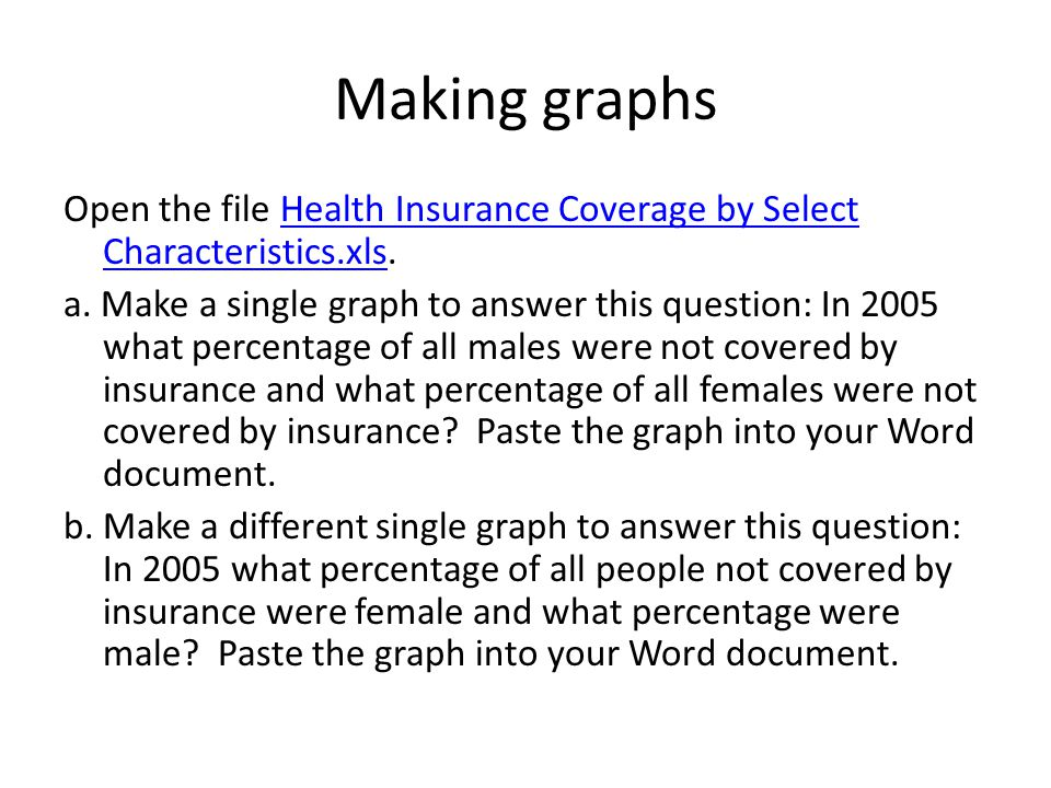 Making graphs Open the file Health Insurance Coverage by Select Characteristics.xls.