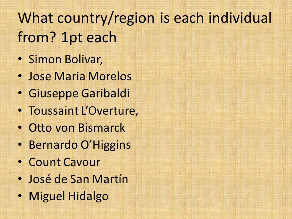 What country/region is each individual from 1pt each