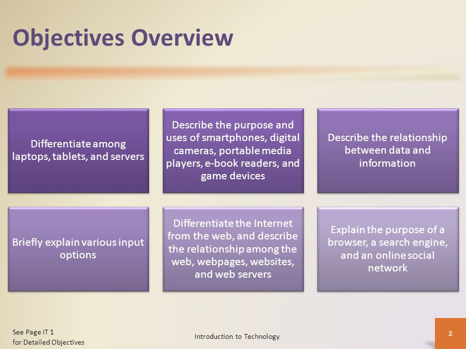 Objectives Overview Differentiate among laptops, tablets, and servers.