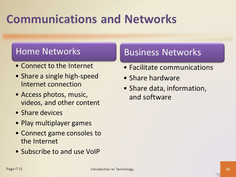 Communications and Networks