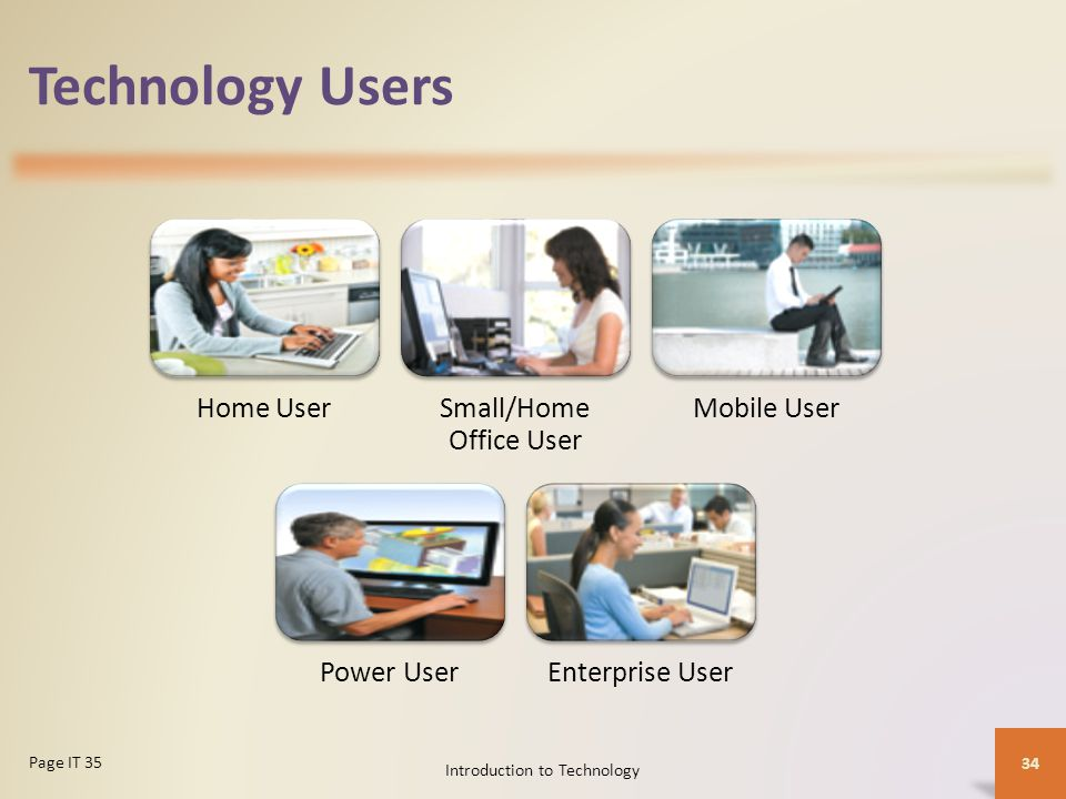 Technology Users Home User Small/Home Office User Mobile User