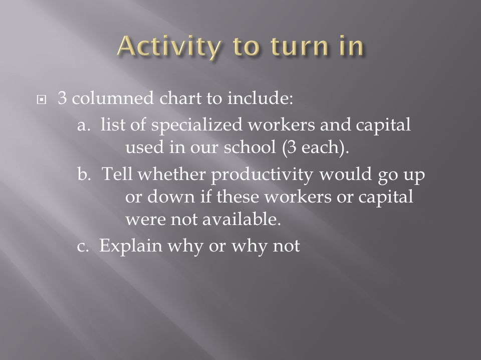 Activity to turn in 3 columned chart to include: