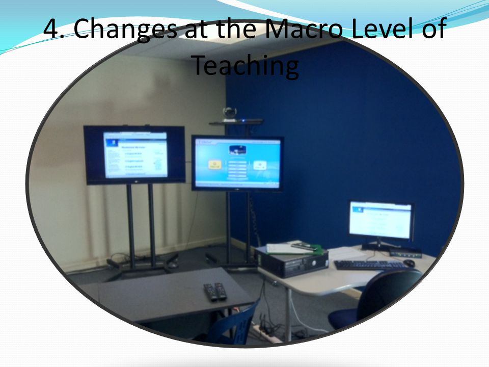 4. Changes at the Macro Level of Teaching