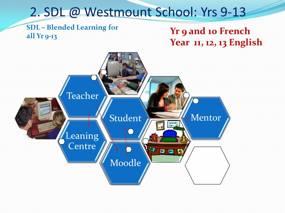 2. SDL @ Westmount School: Yrs 9-13
