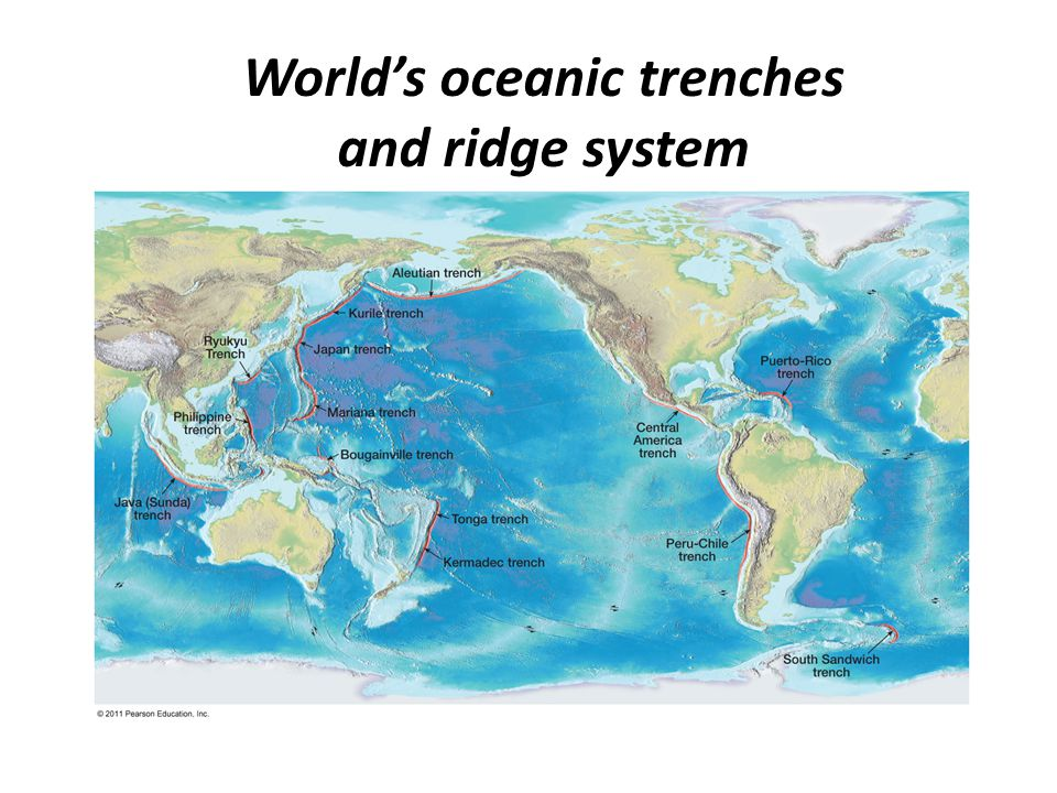 World's oceanic trenches and ridge system