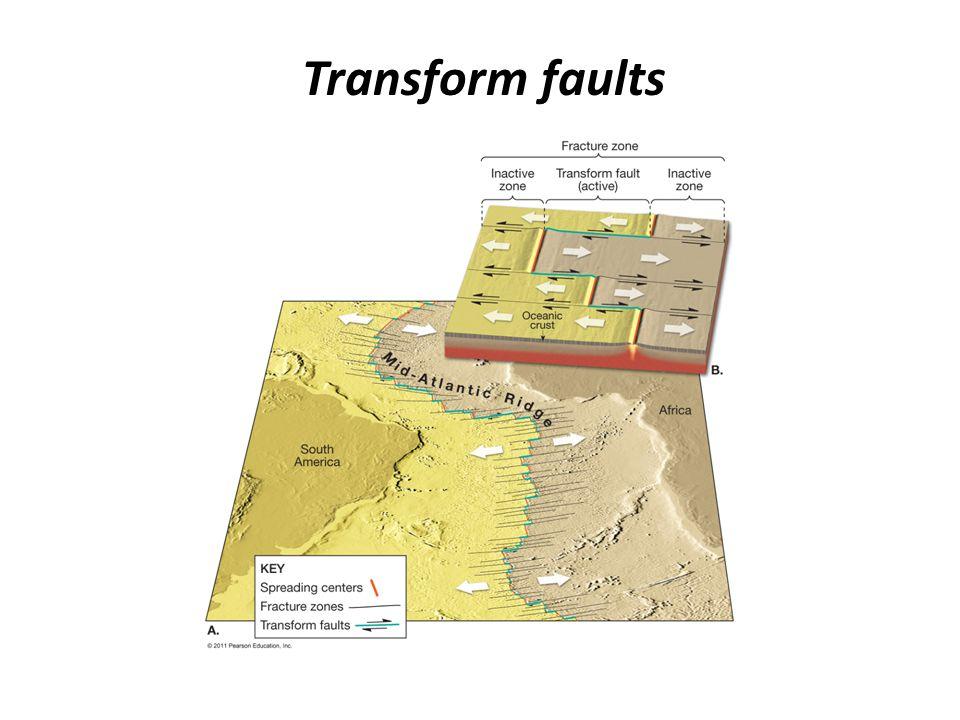 Transform faults