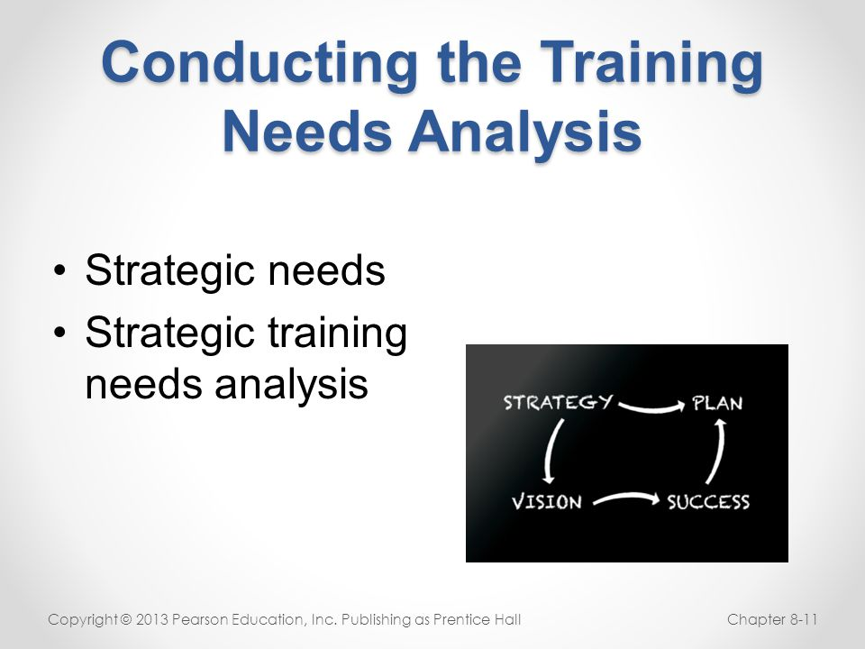 Conducting the Training Needs Analysis