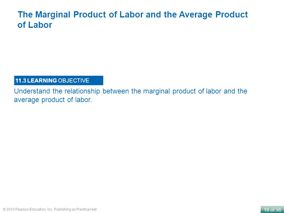 The Marginal Product of Labor and the Average Product of Labor